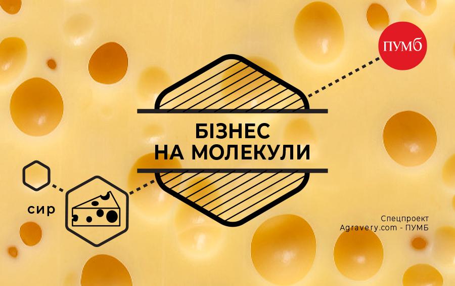 «Сирний світ» проти коронавірусу: як розвивався ринок до карантину та які шанси на ньому після?